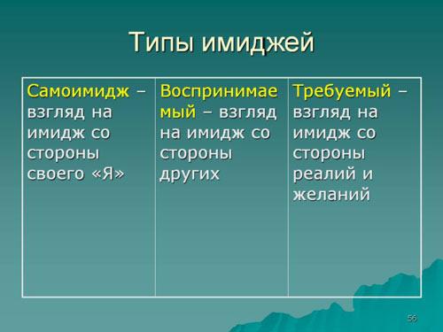 Tipy-imidzhej