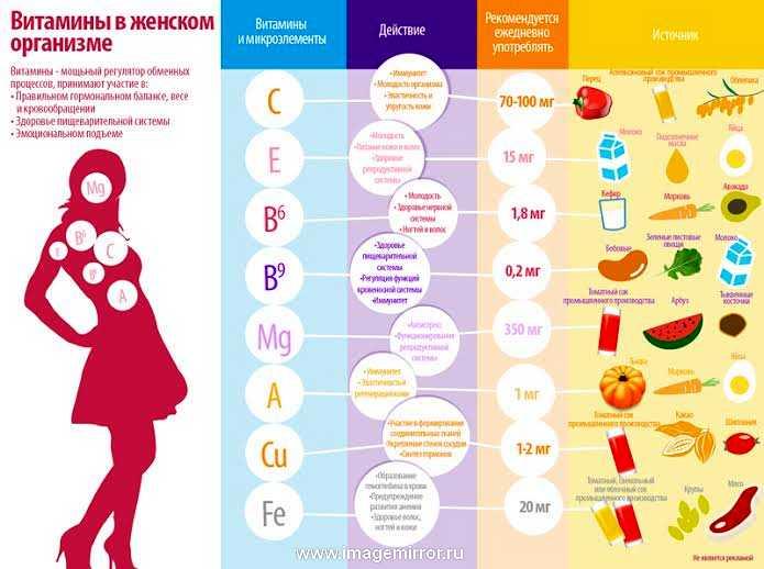 vitaminy i bady dlya krasoty i zdorov ya zhenshchin 0