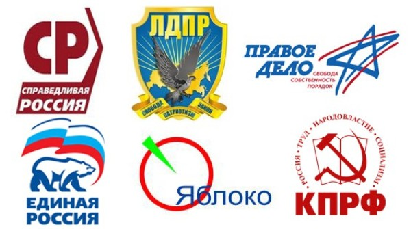 imidzh-politicheskix-partij